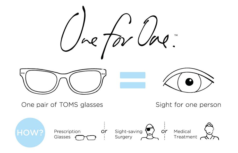 TOMS | Smarter Eyewear